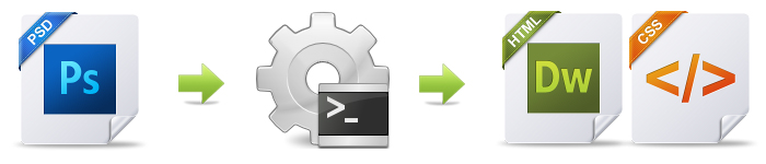 PSD bestand laten omzetten naar HTML